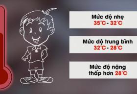 Sức khoẻ và sự an toàn của trẻ nhỏ trong mùa dịch cần được chú trọng