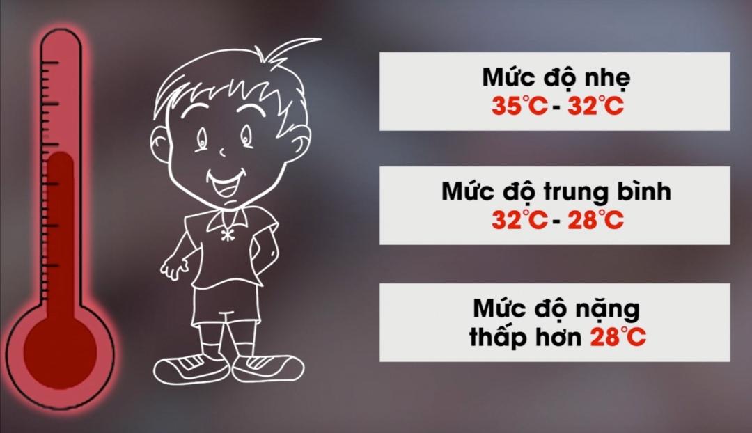 Screenshot 20200402 220609 Sức khoẻ và sự an toàn của trẻ nhỏ trong mùa dịch cần được chú trọng