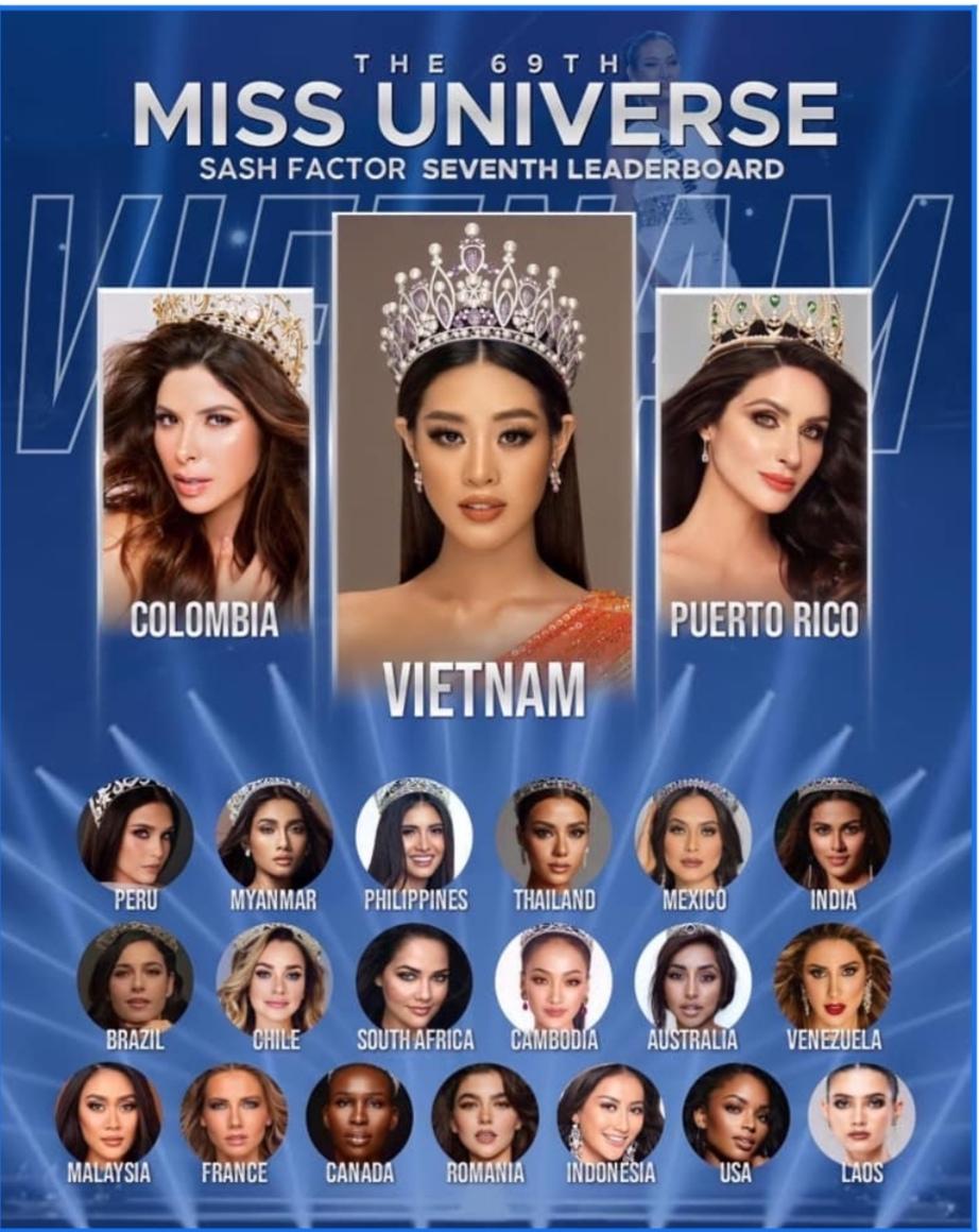 Screenshot 20210514 113413 Vì sao Khánh Vân được dự đoán sẽ đăng quang tại Miss Universe?